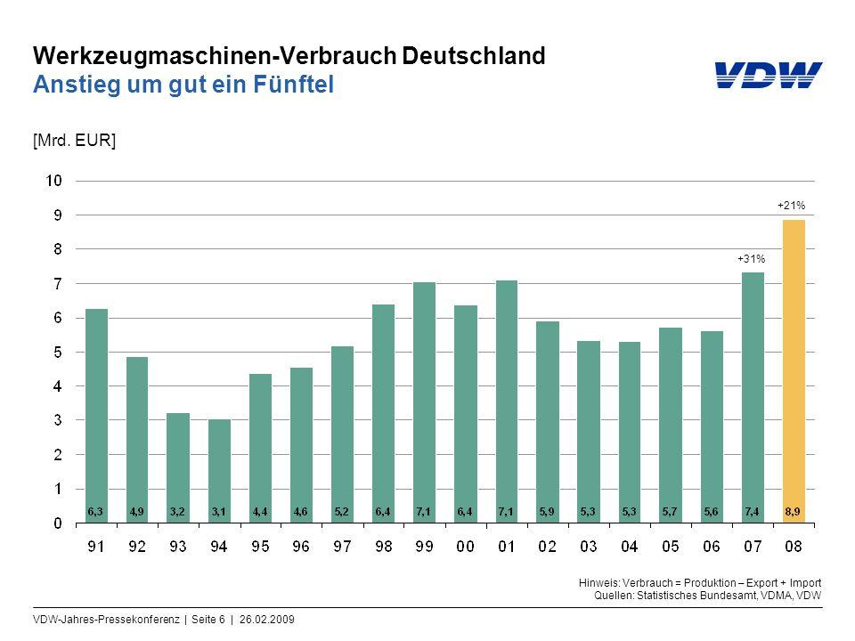 Werkzeugmaschinen-Verbrauch Deutschland Anstieg um gut ein Fünftel