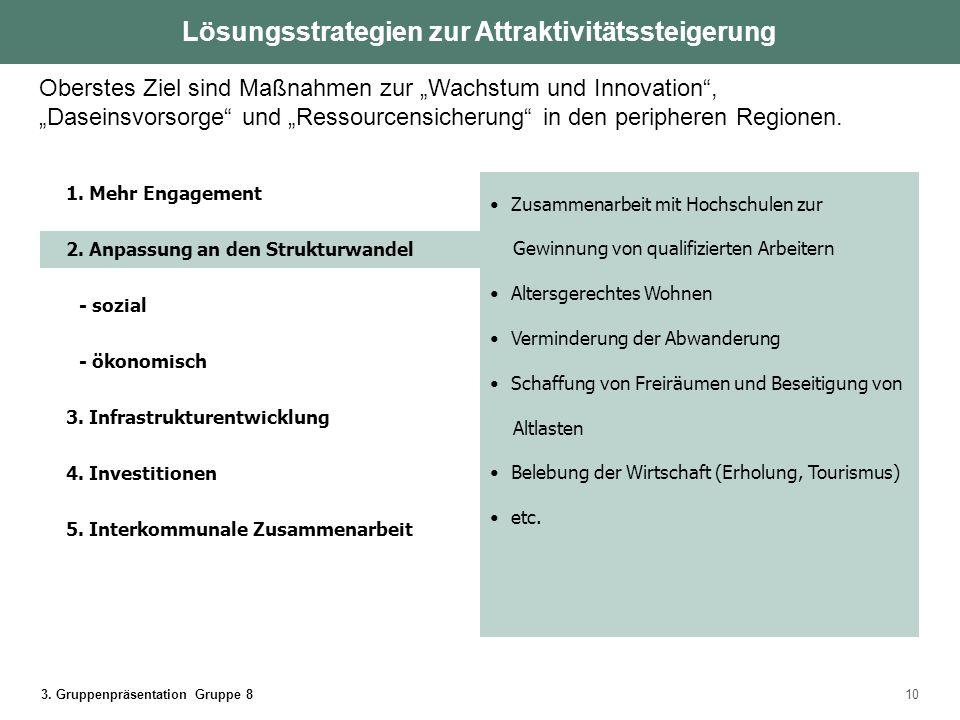 Lösungsstrategien zur Attraktivitätssteigerung