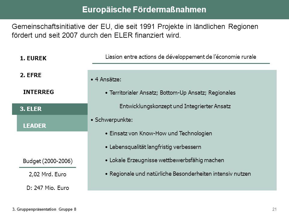 Europäische Fördermaßnahmen
