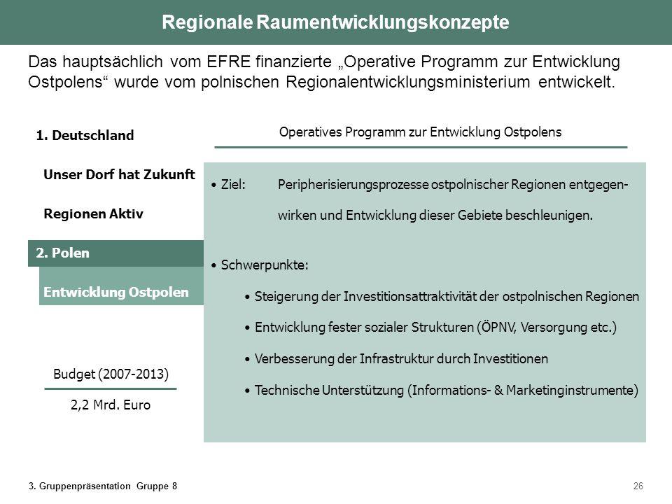 Regionale Raumentwicklungskonzepte
