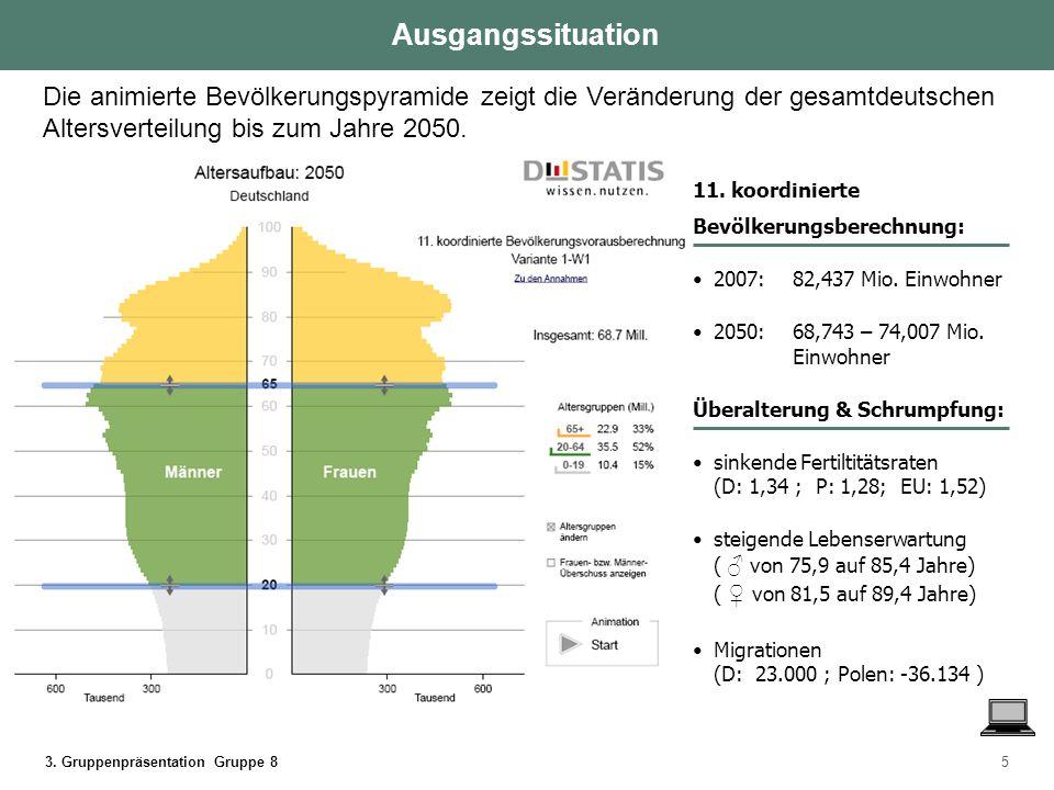Ausgangssituation Die animierte Bevölkerungspyramide zeigt die Veränderung der gesamtdeutschen Altersverteilung bis zum Jahre 2050.