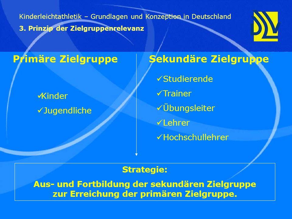 Primäre Zielgruppe Sekundäre Zielgruppe Studierende Trainer
