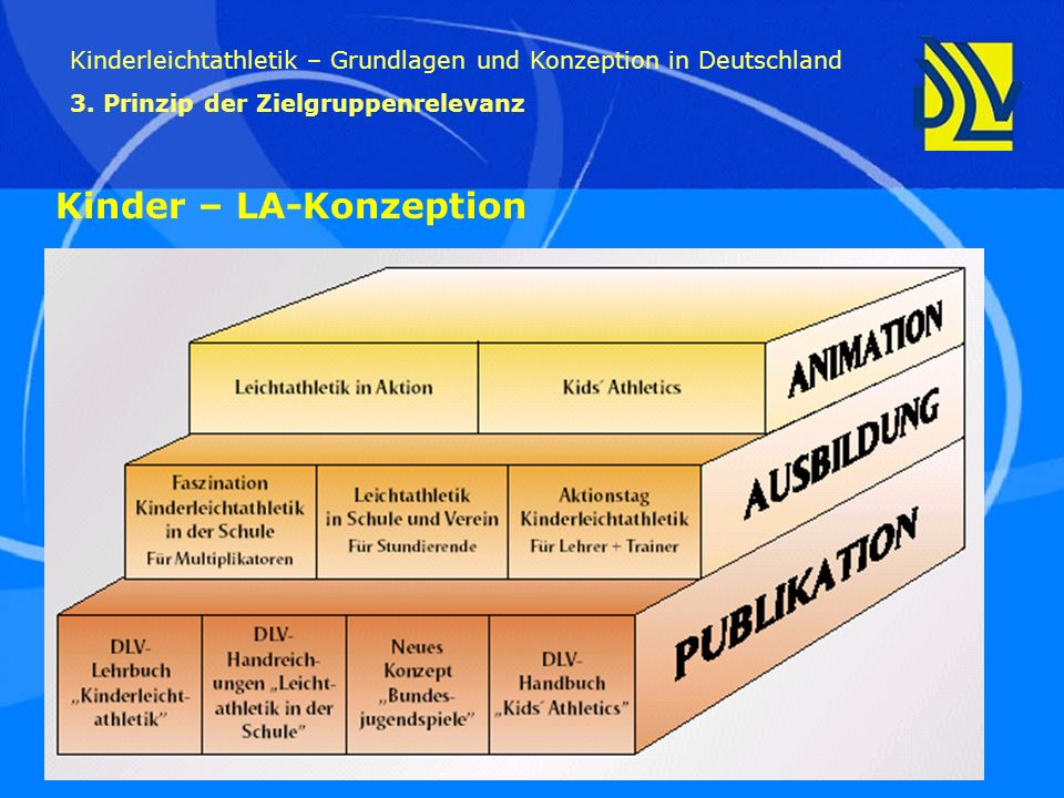 Kinder – LA-Konzeption