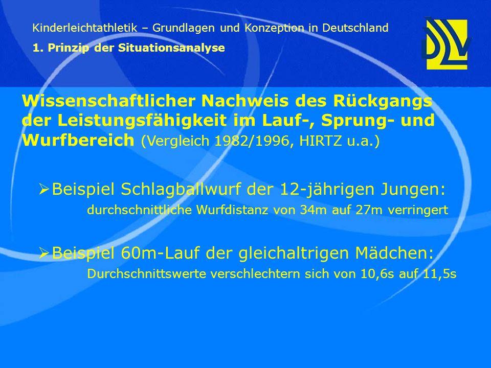 Kinderleichtathletik – Grundlagen und Konzeption in Deutschland