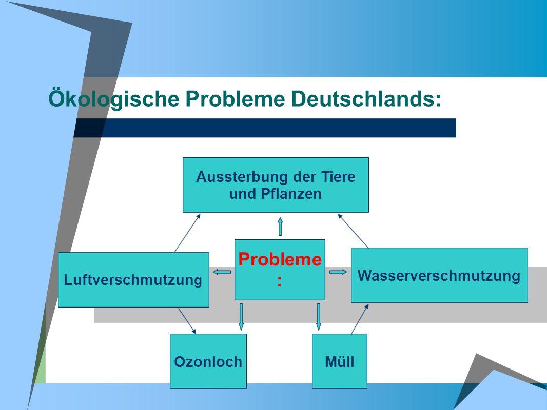 Ökologische Probleme Deutschlands: