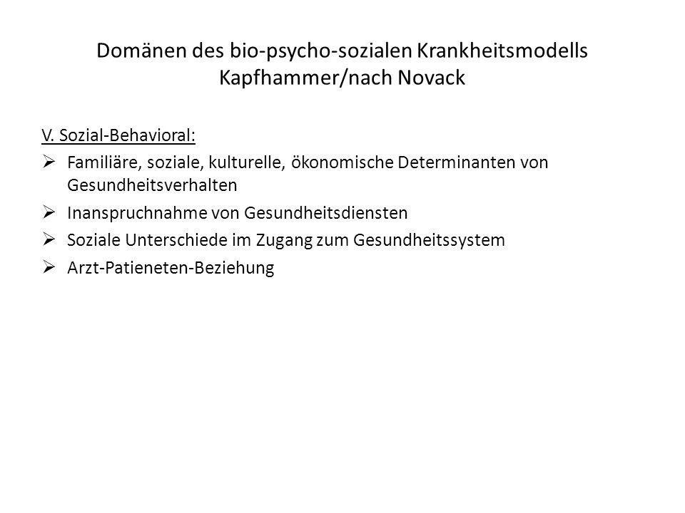 Domänen des bio-psycho-sozialen Krankheitsmodells Kapfhammer/nach Novack