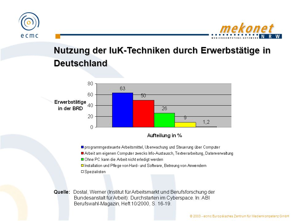 Nutzung der IuK-Techniken durch Erwerbstätige in Deutschland
