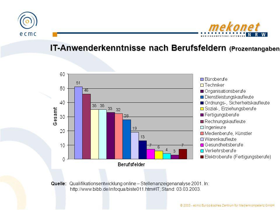 IT-Anwenderkenntnisse nach Berufsfeldern (Prozentangaben)