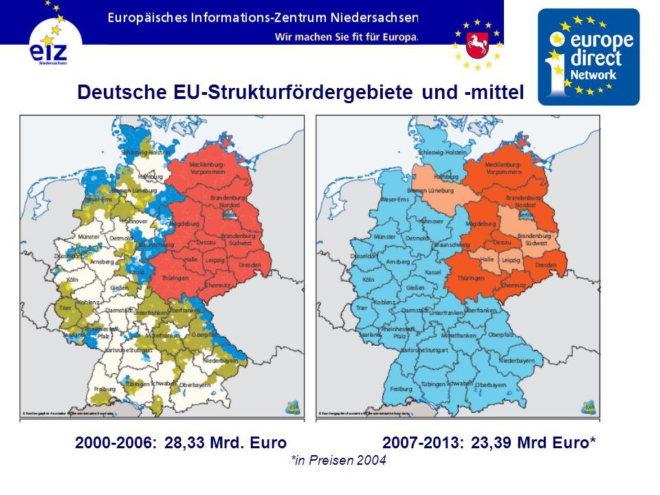 Deutsche EU-Strukturfördergebiete und -mittel