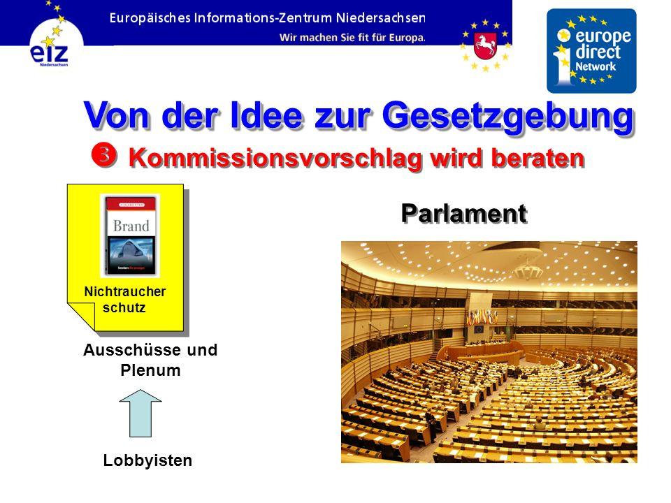 Von der Idee zur Gesetzgebung