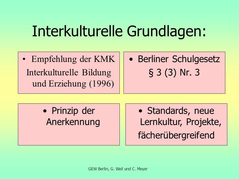 Interkulturelle Grundlagen: