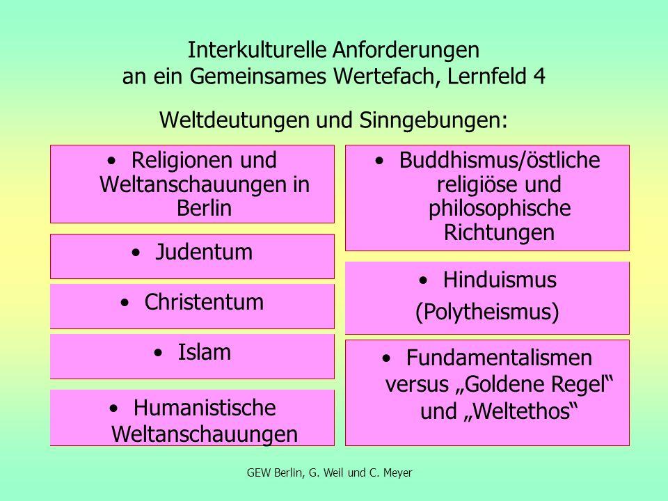 Religionen und Weltanschauungen in Berlin