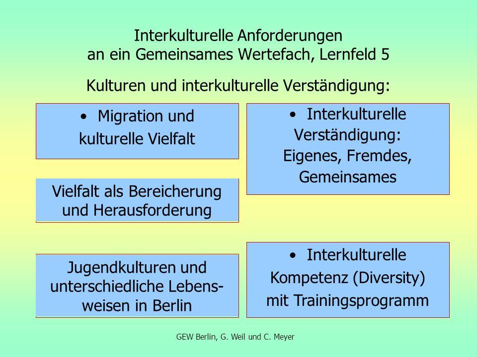Vielfalt als Bereicherung und Herausforderung