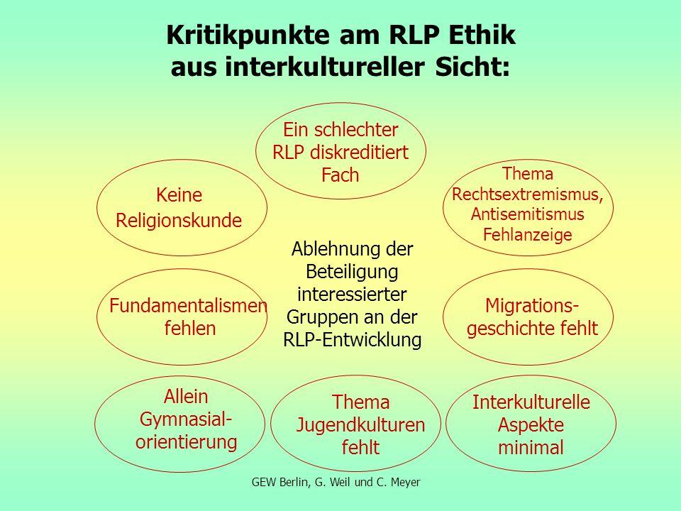 Kritikpunkte am RLP Ethik aus interkultureller Sicht: