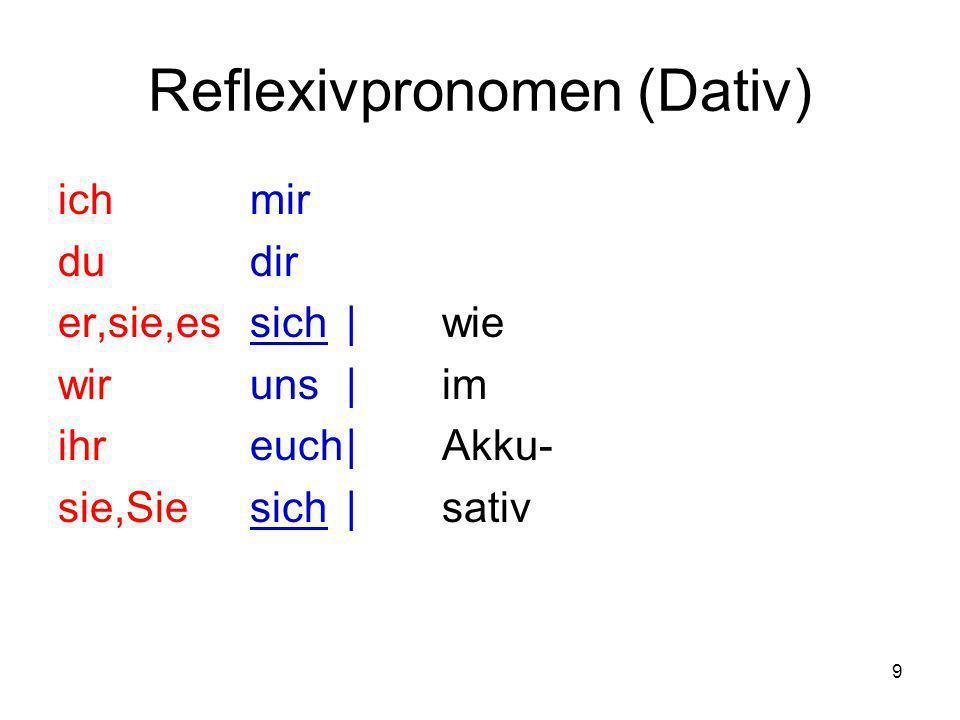 Reflexivpronomen (Dativ)