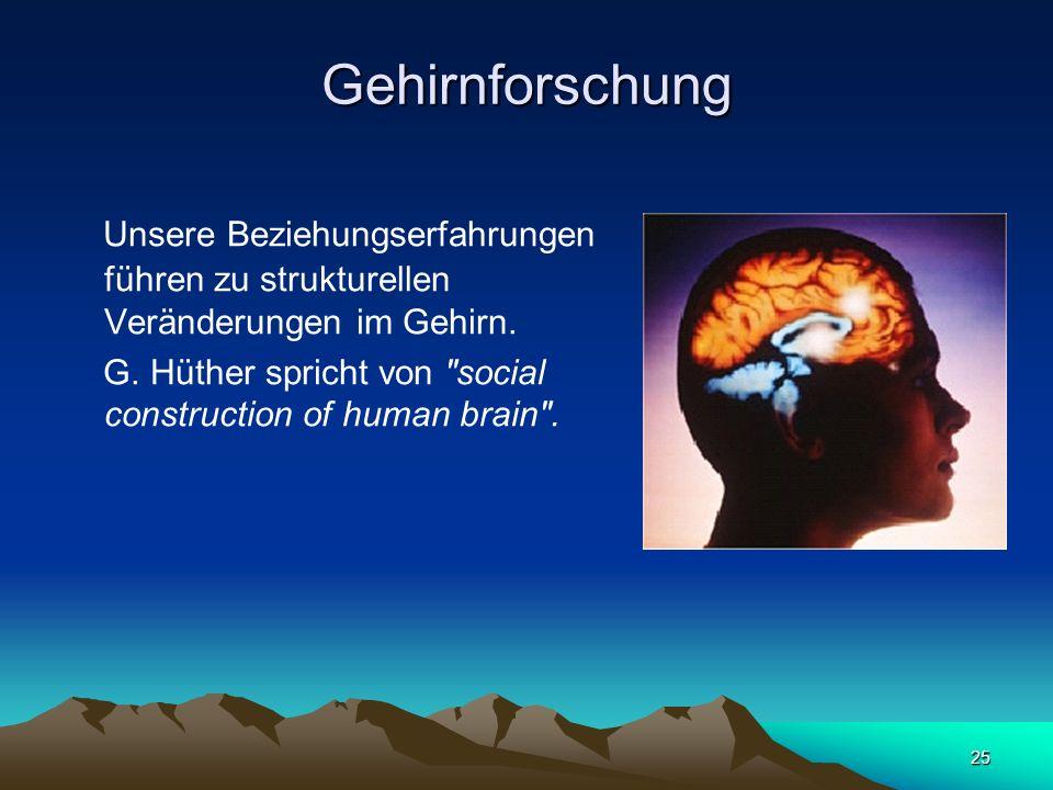 Gehirnforschung Unsere Beziehungserfahrungen führen zu strukturellen Veränderungen im Gehirn.