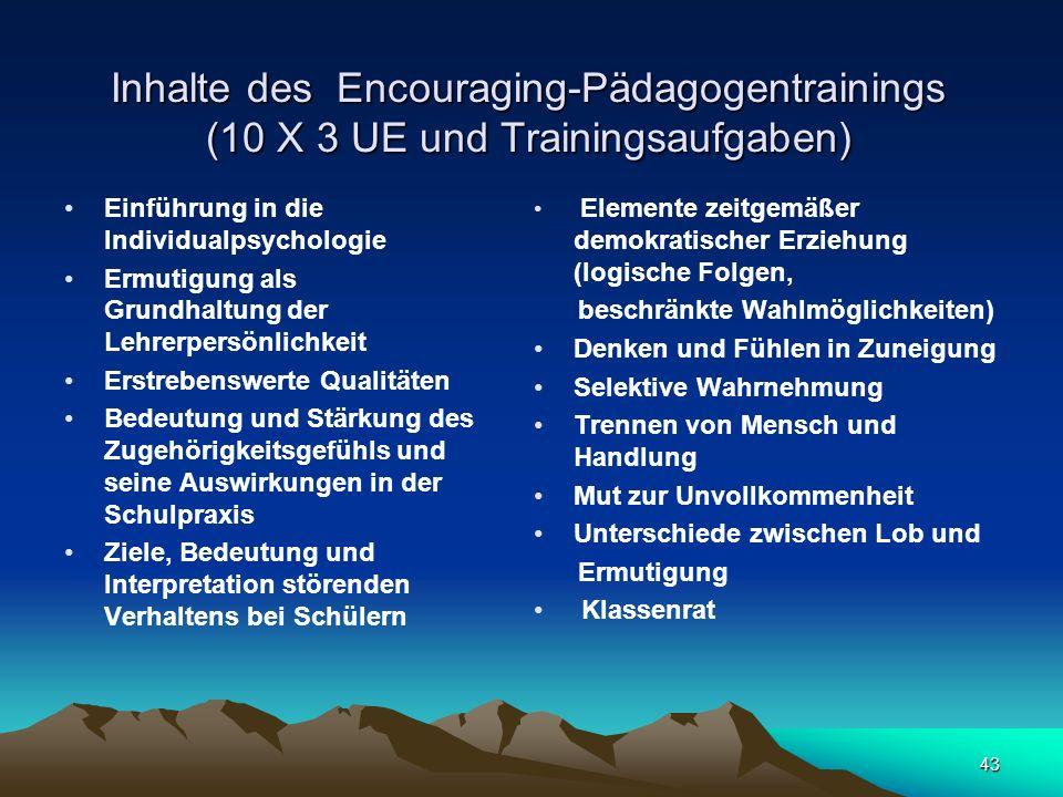 Inhalte des Encouraging-Pädagogentrainings (10 X 3 UE und Trainingsaufgaben)