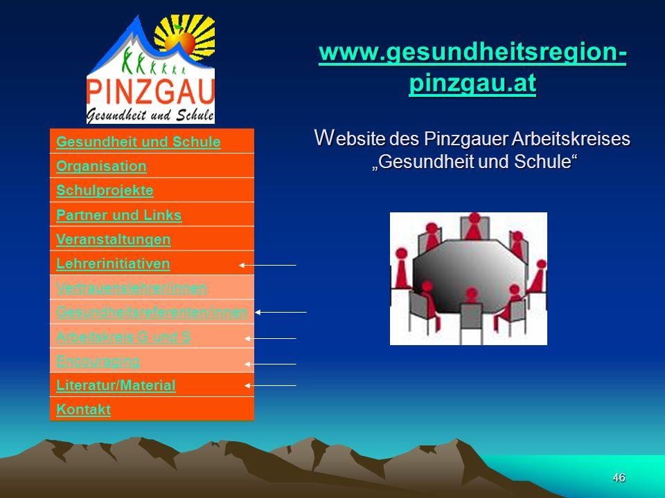 www. gesundheitsregion-pinzgau