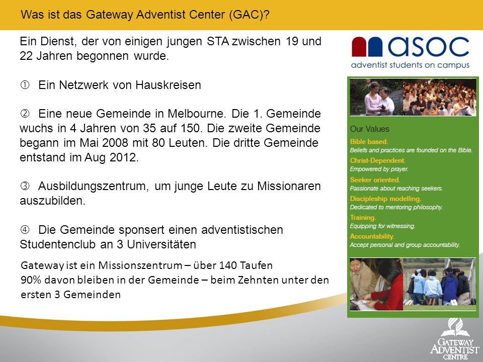 Was ist das Gateway Adventist Center (GAC)