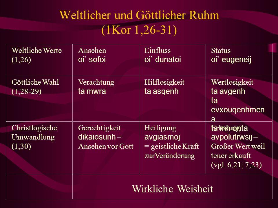 Weltlicher und Göttlicher Ruhm (1Kor 1,26-31)
