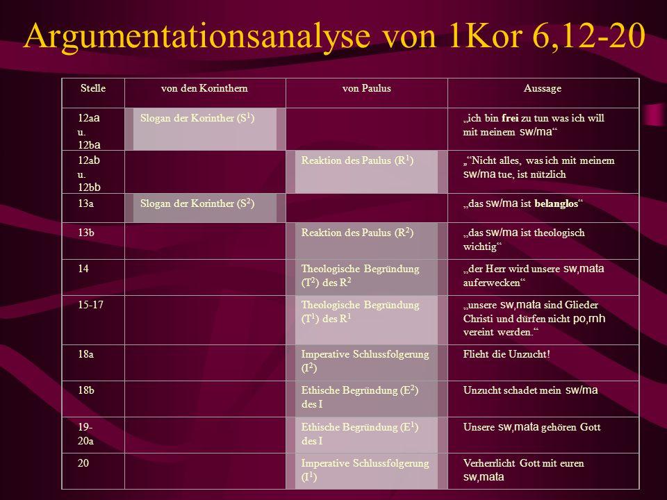 Argumentationsanalyse von 1Kor 6,12-20