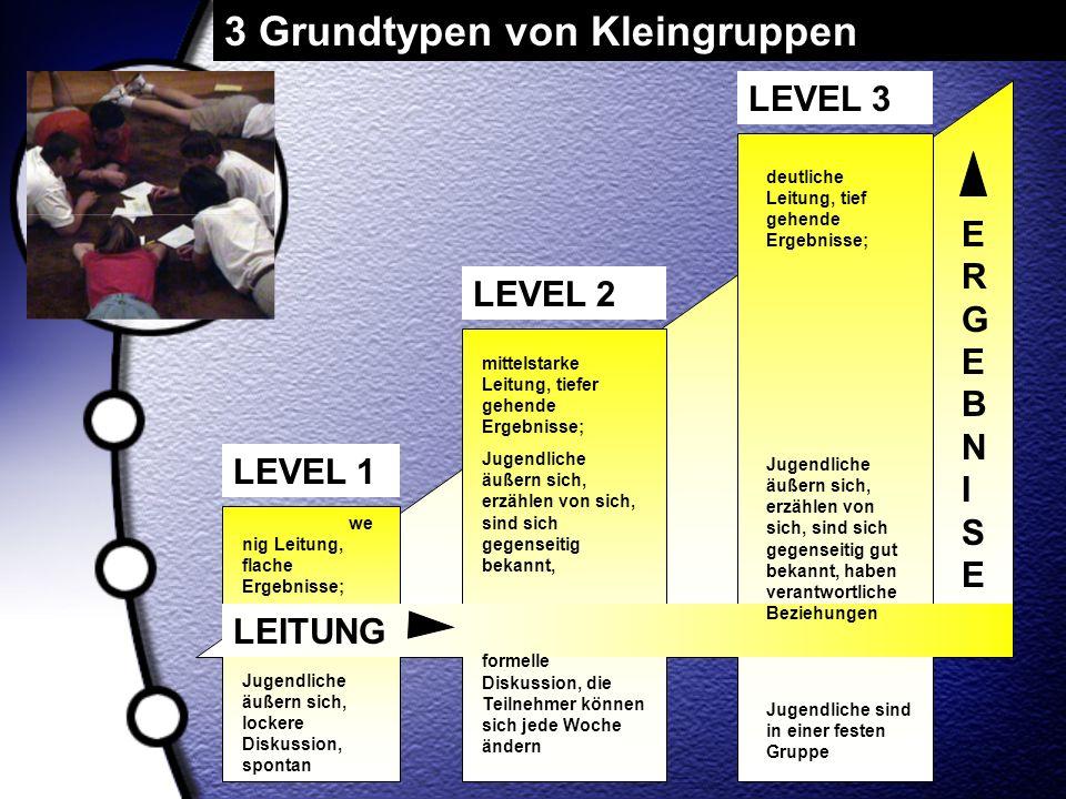 3 Grundtypen von Kleingruppen