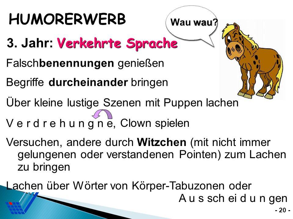 HUMORERWERB 3. Jahr: Verkehrte Sprache Falschbenennungen genießen