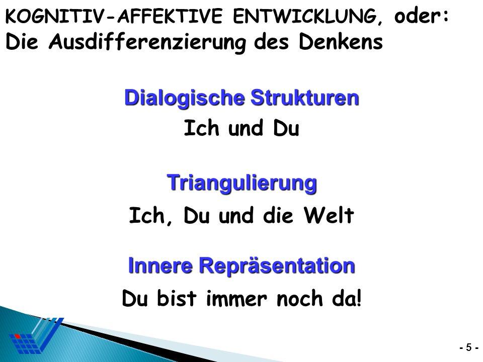 Dialogische Strukturen Innere Repräsentation