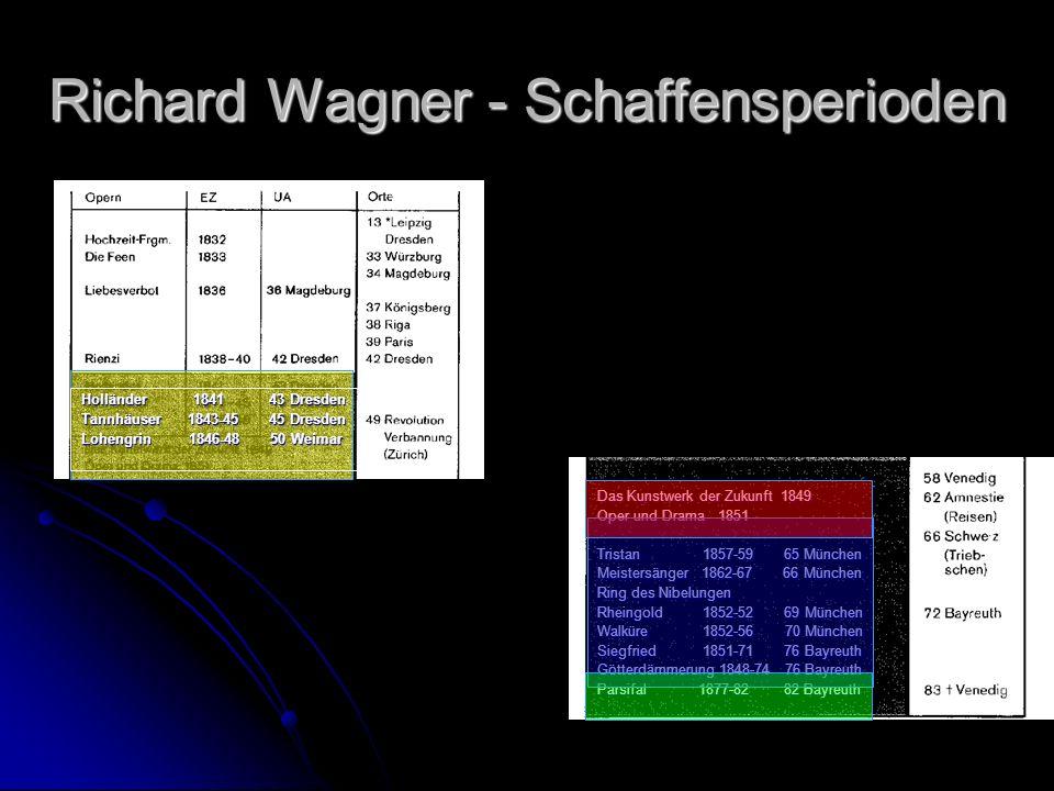 Richard Wagner - Schaffensperioden