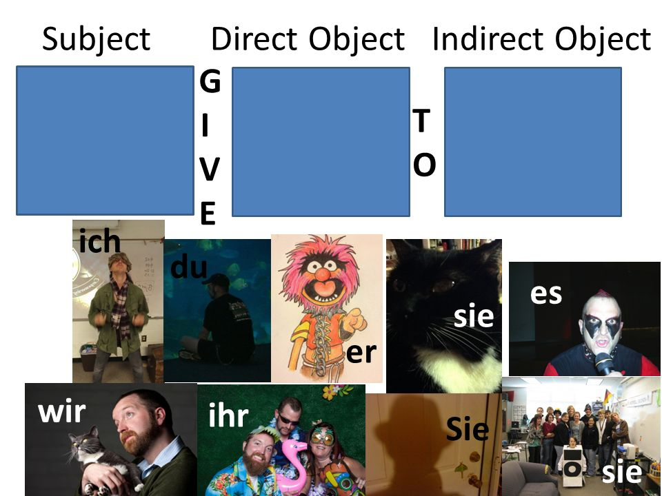 Subject Direct Object Indirect Object