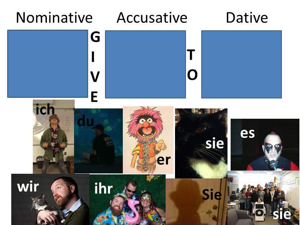 Nominative Accusative Dative