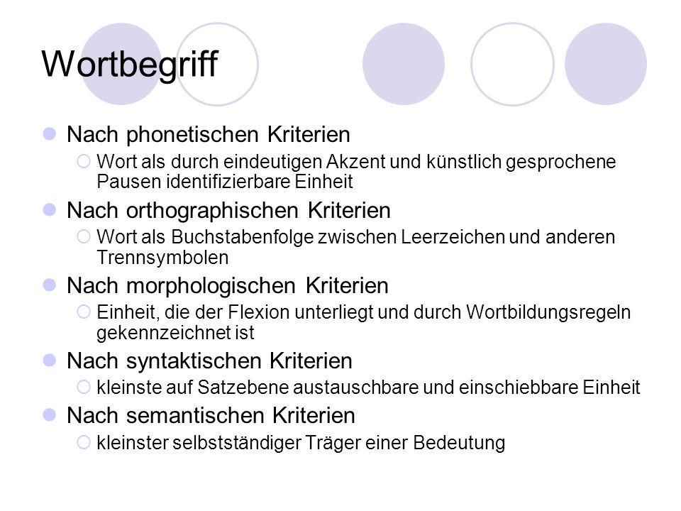 Wortbegriff Nach phonetischen Kriterien