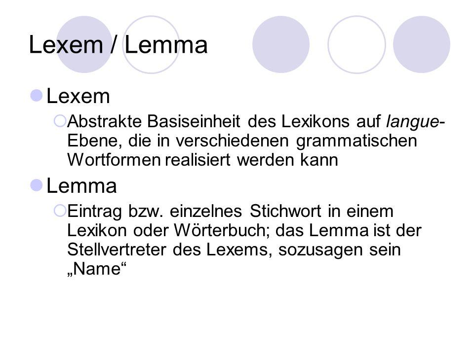 Lexem / Lemma Lexem Lemma