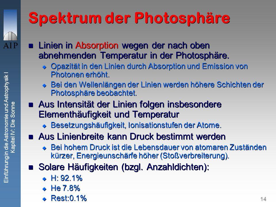 Spektrum der Photosphäre