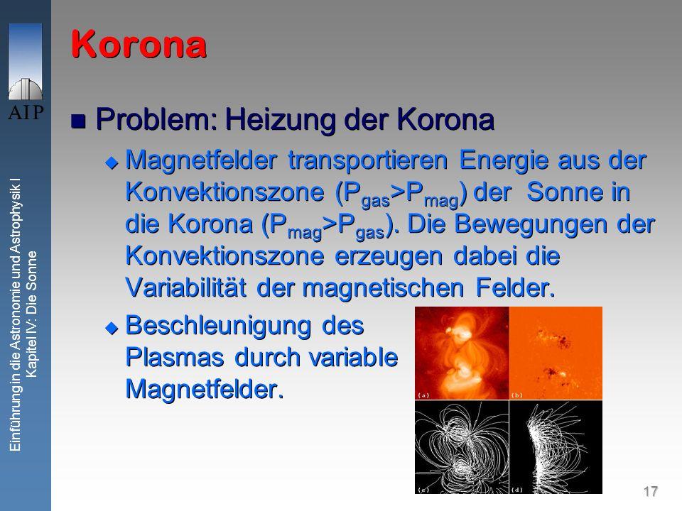 Korona Problem: Heizung der Korona