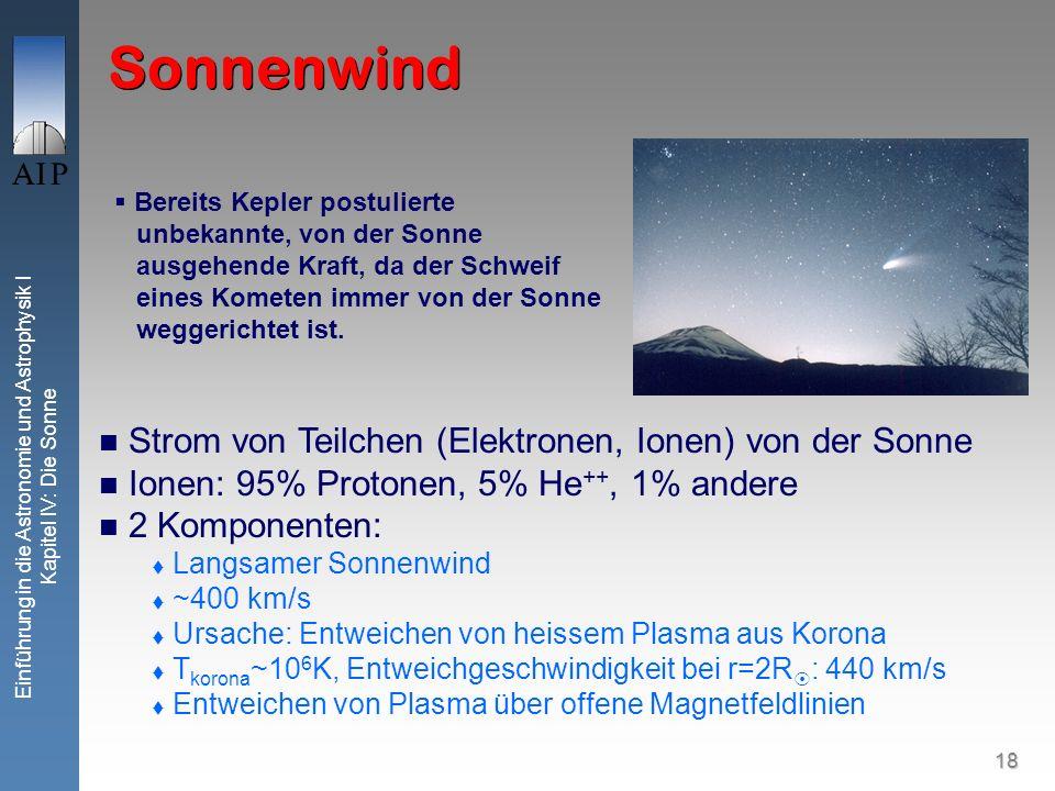 Sonnenwind Strom von Teilchen (Elektronen, Ionen) von der Sonne