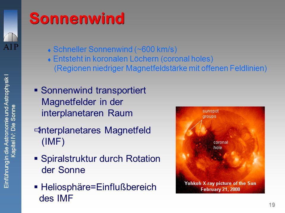 Sonnenwind Schneller Sonnenwind (~600 km/s)
