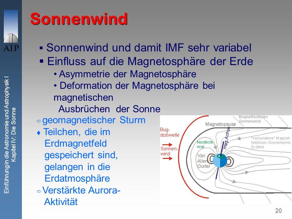 Sonnenwind Einfluss auf die Magnetosphäre der Erde
