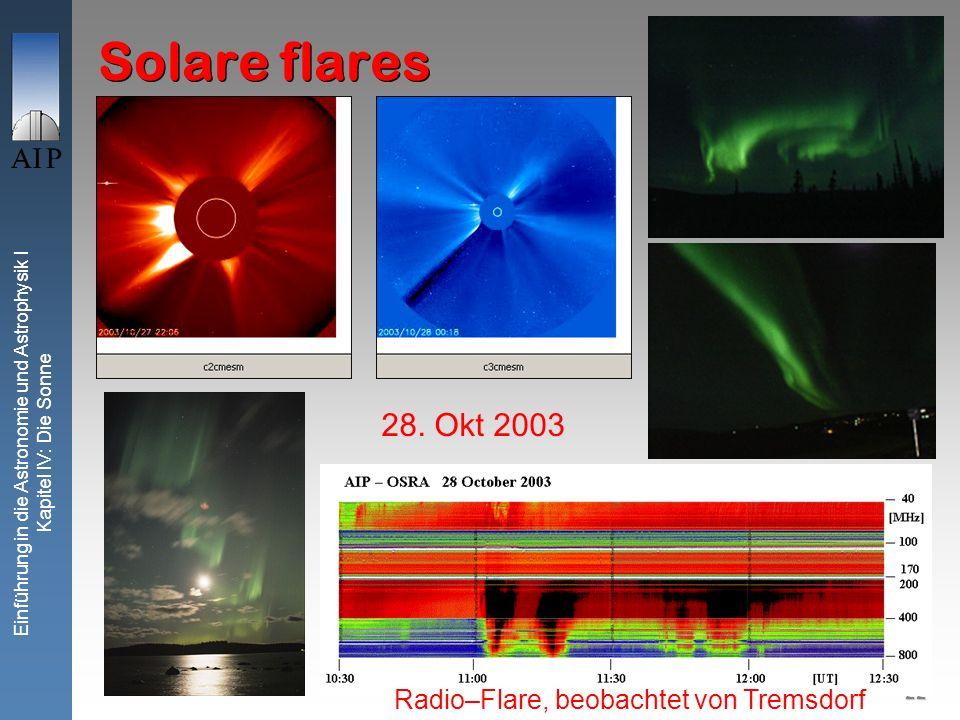 Solare flares 28. Okt 2003 Radio–Flare, beobachtet von Tremsdorf