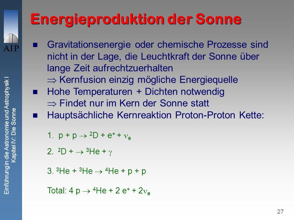 Energieproduktion der Sonne