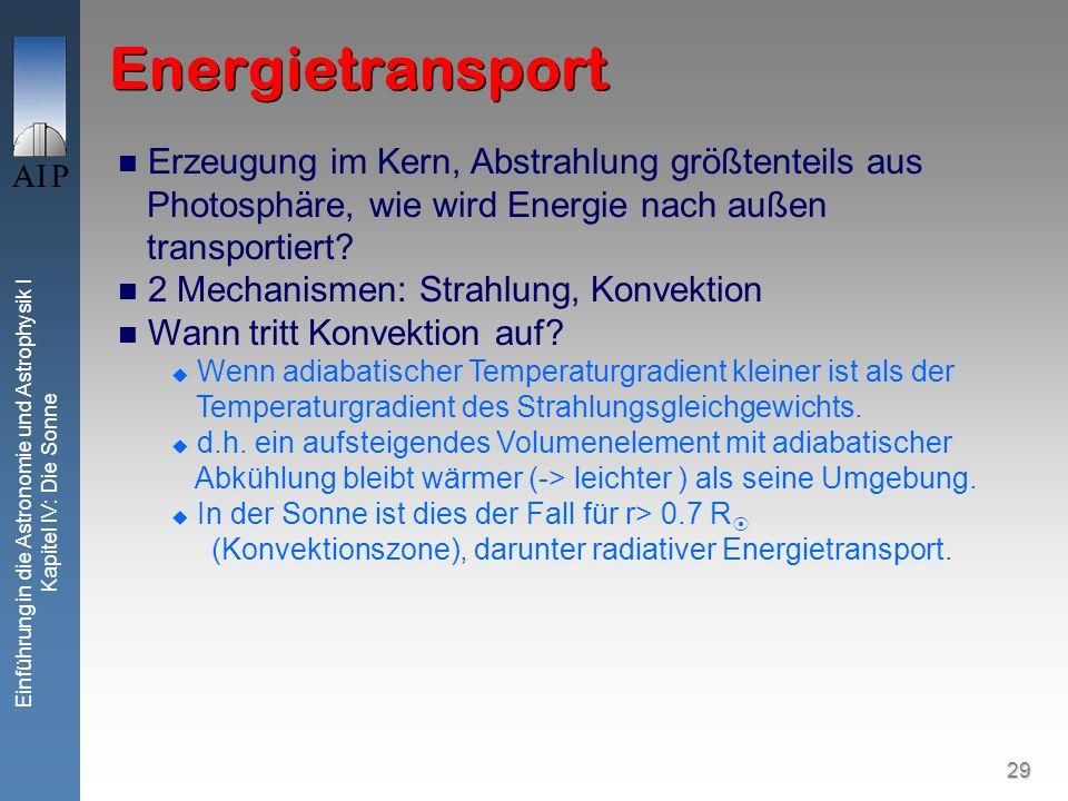 Energietransport Erzeugung im Kern, Abstrahlung größtenteils aus Photosphäre, wie wird Energie nach außen transportiert