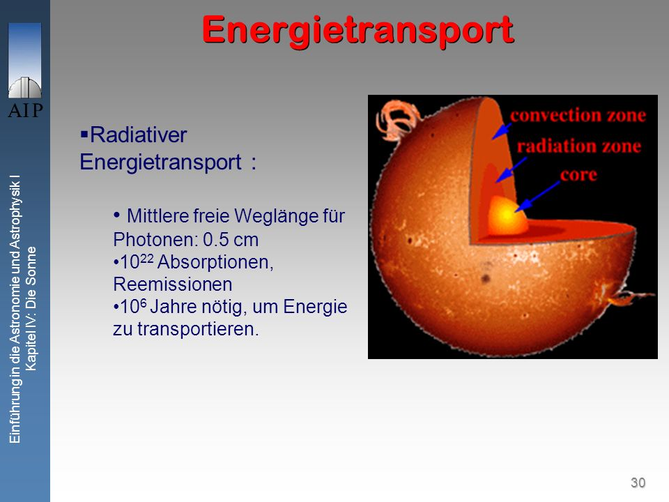 Energietransport Radiativer Energietransport :