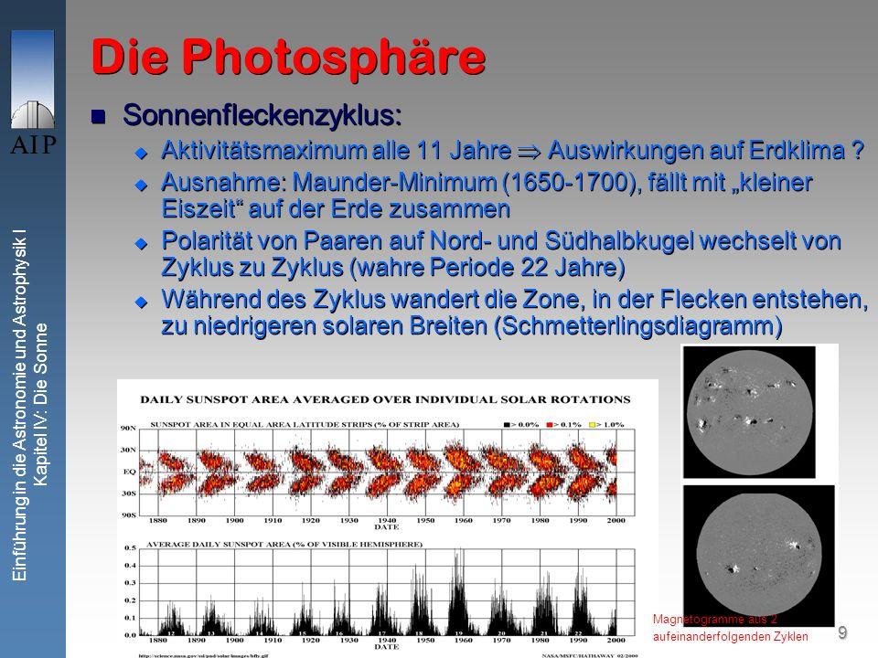 Die Photosphäre Sonnenfleckenzyklus: