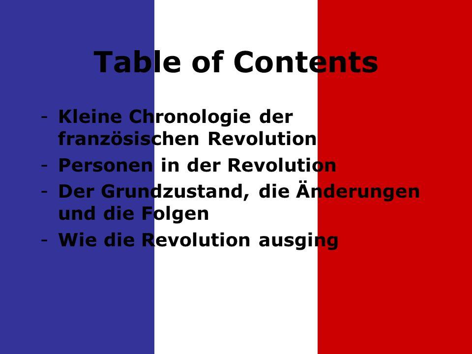 Table of Contents Kleine Chronologie der französischen Revolution