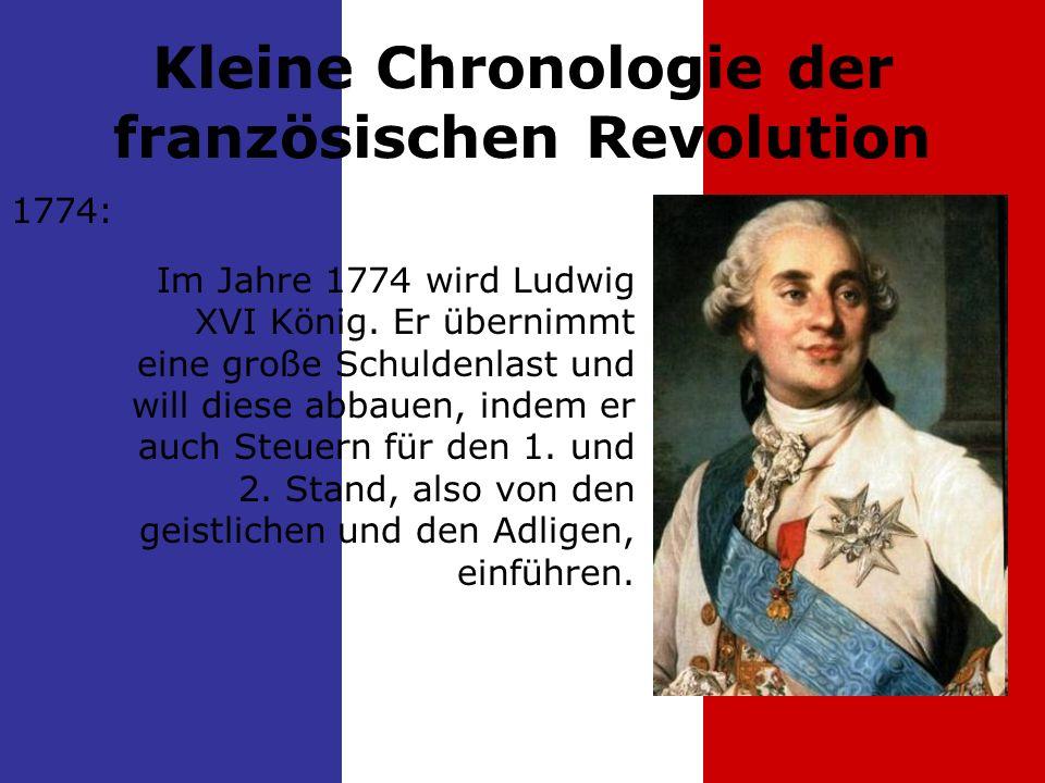 Kleine Chronologie der französischen Revolution