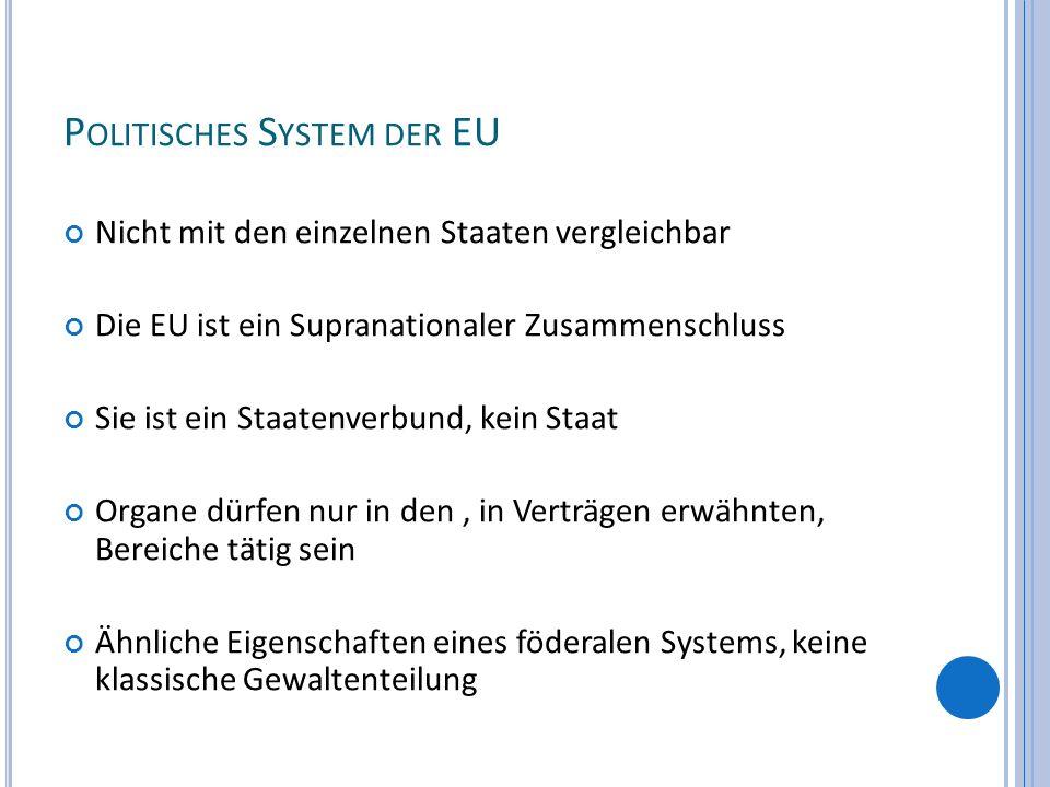 Politisches System der EU
