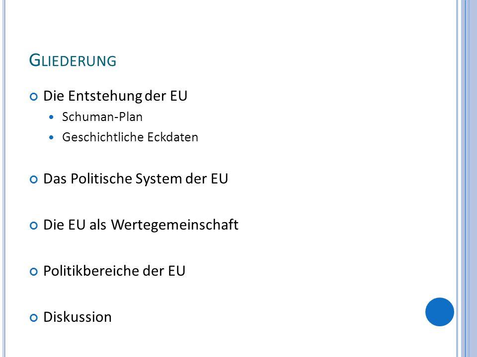 Gliederung Die Entstehung der EU Das Politische System der EU