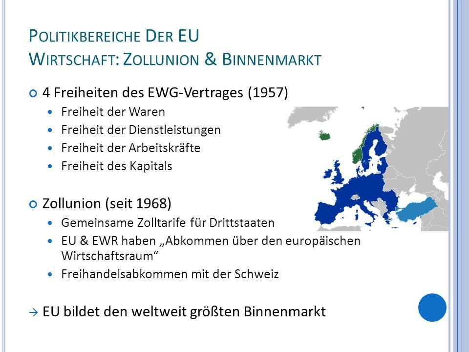 Politikbereiche Der EU Wirtschaft: Zollunion & Binnenmarkt