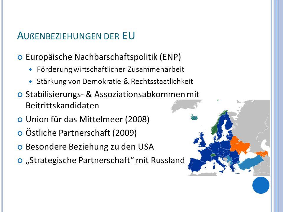 Außenbeziehungen der EU