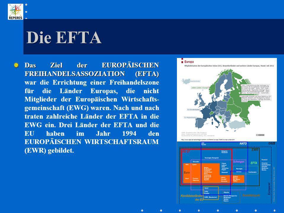 Die EFTA